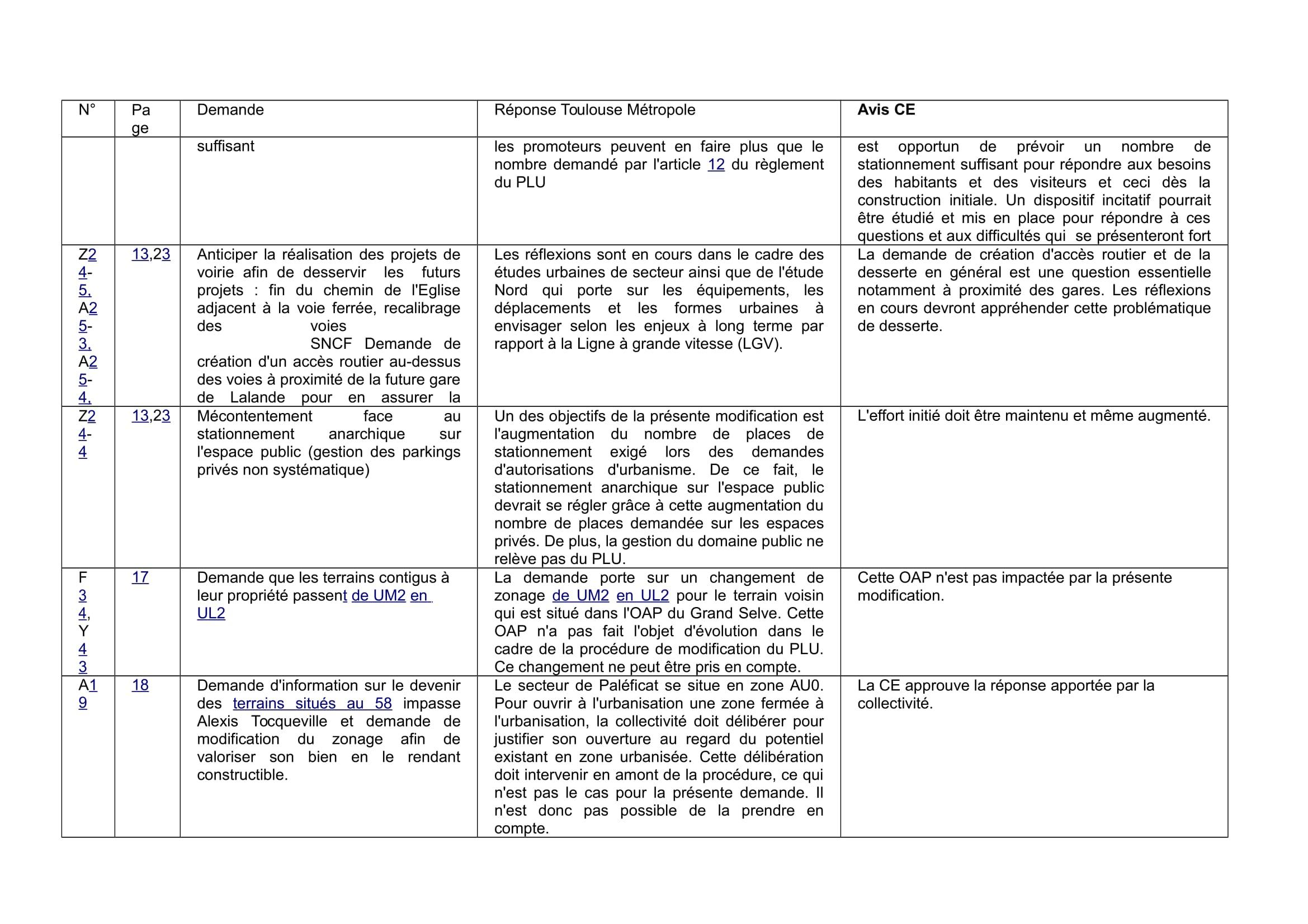 rapport_enquete_m1_toulouse-pour-blog-et-newsletter-05