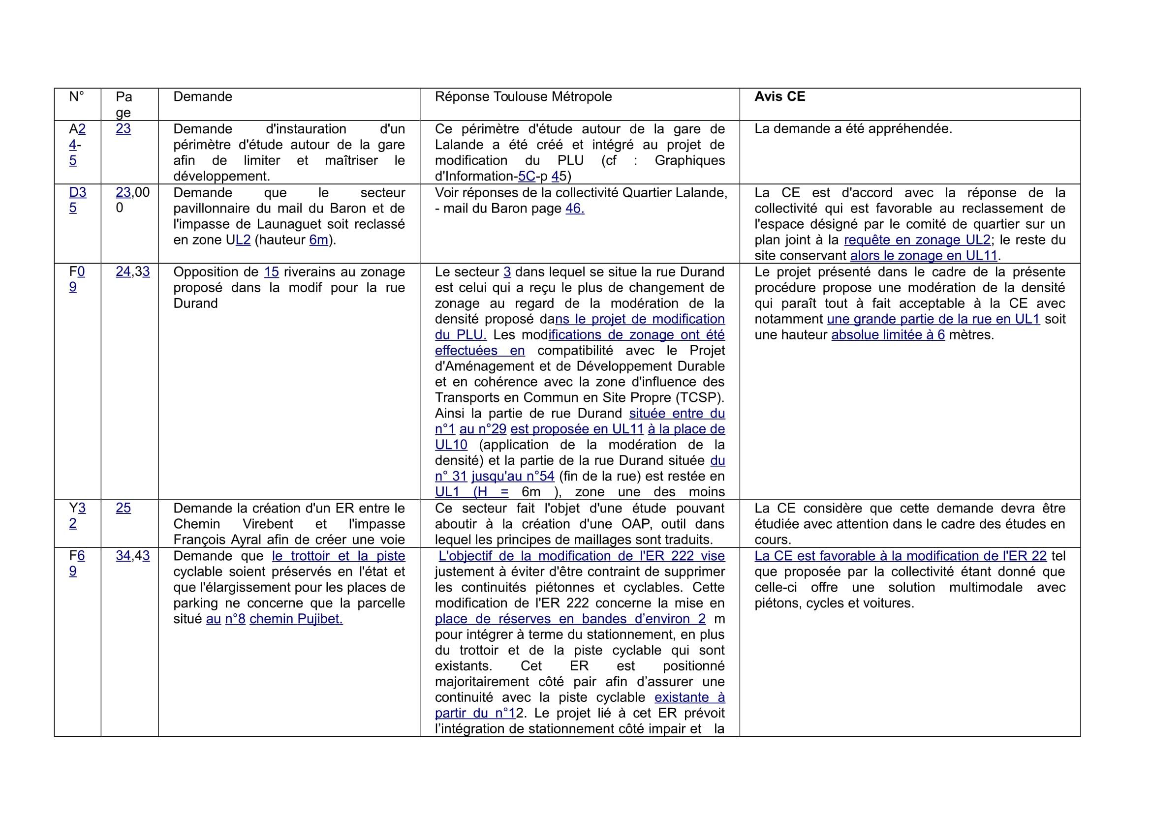 rapport_enquete_m1_toulouse-pour-blog-et-newsletter-06