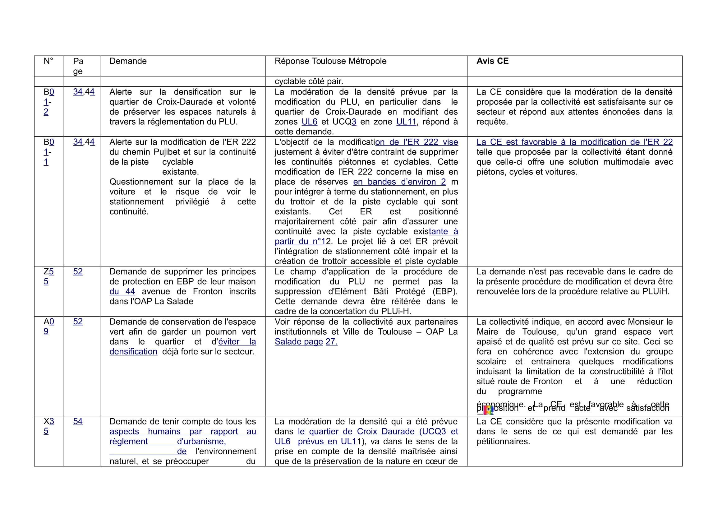 rapport_enquete_m1_toulouse-pour-blog-et-newsletter-07