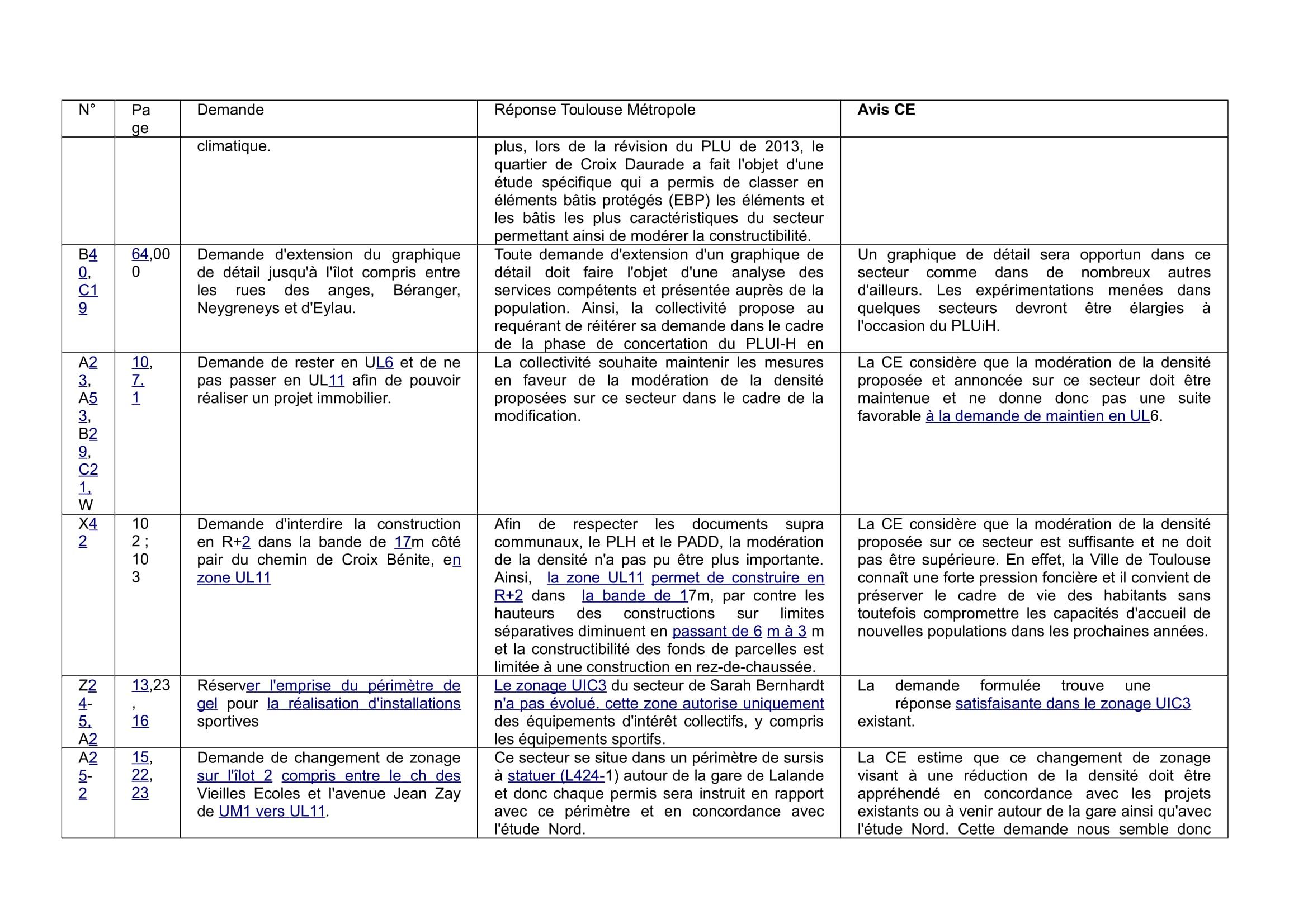 rapport_enquete_m1_toulouse-pour-blog-et-newsletter-08