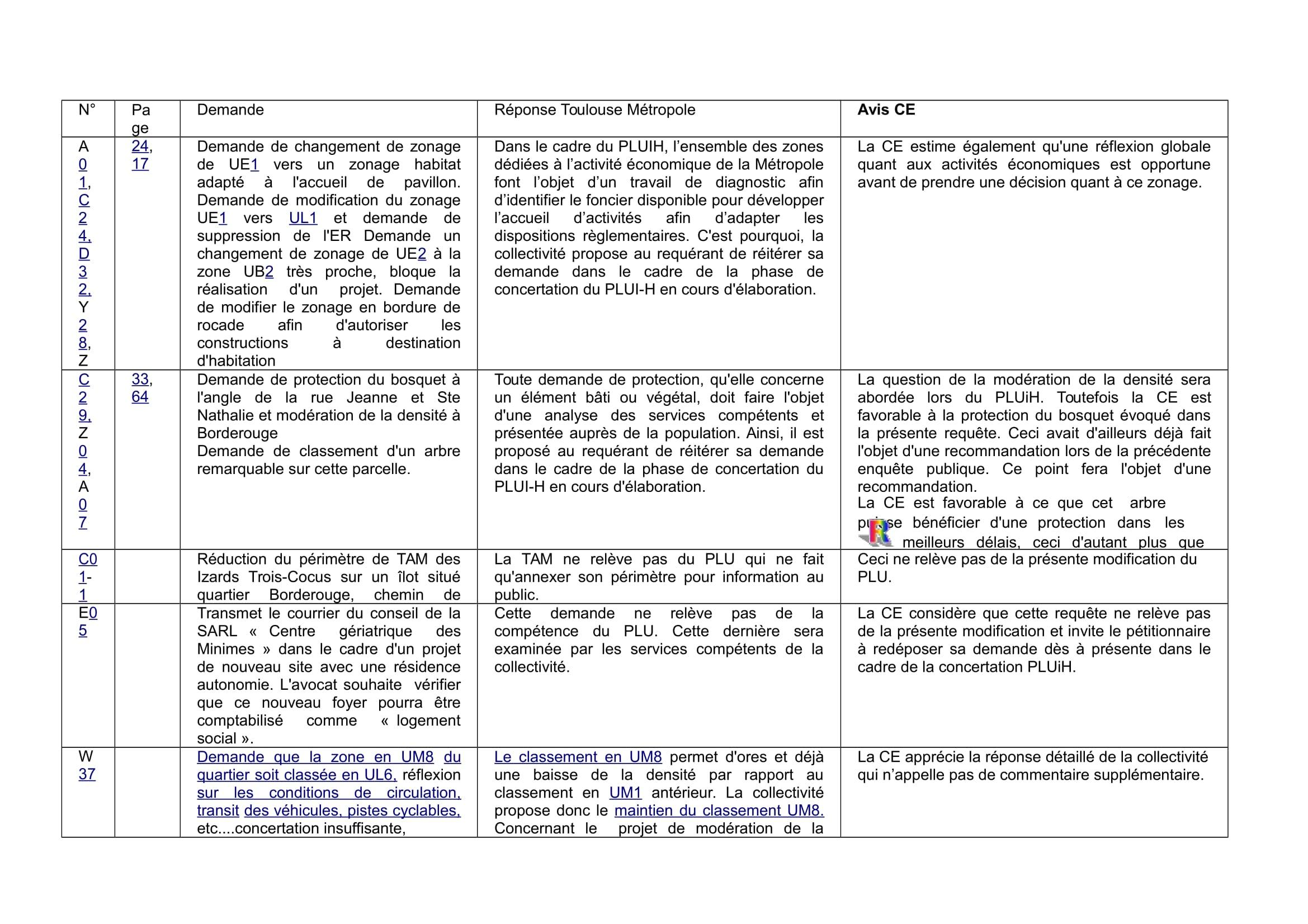 rapport_enquete_m1_toulouse-pour-blog-et-newsletter-09
