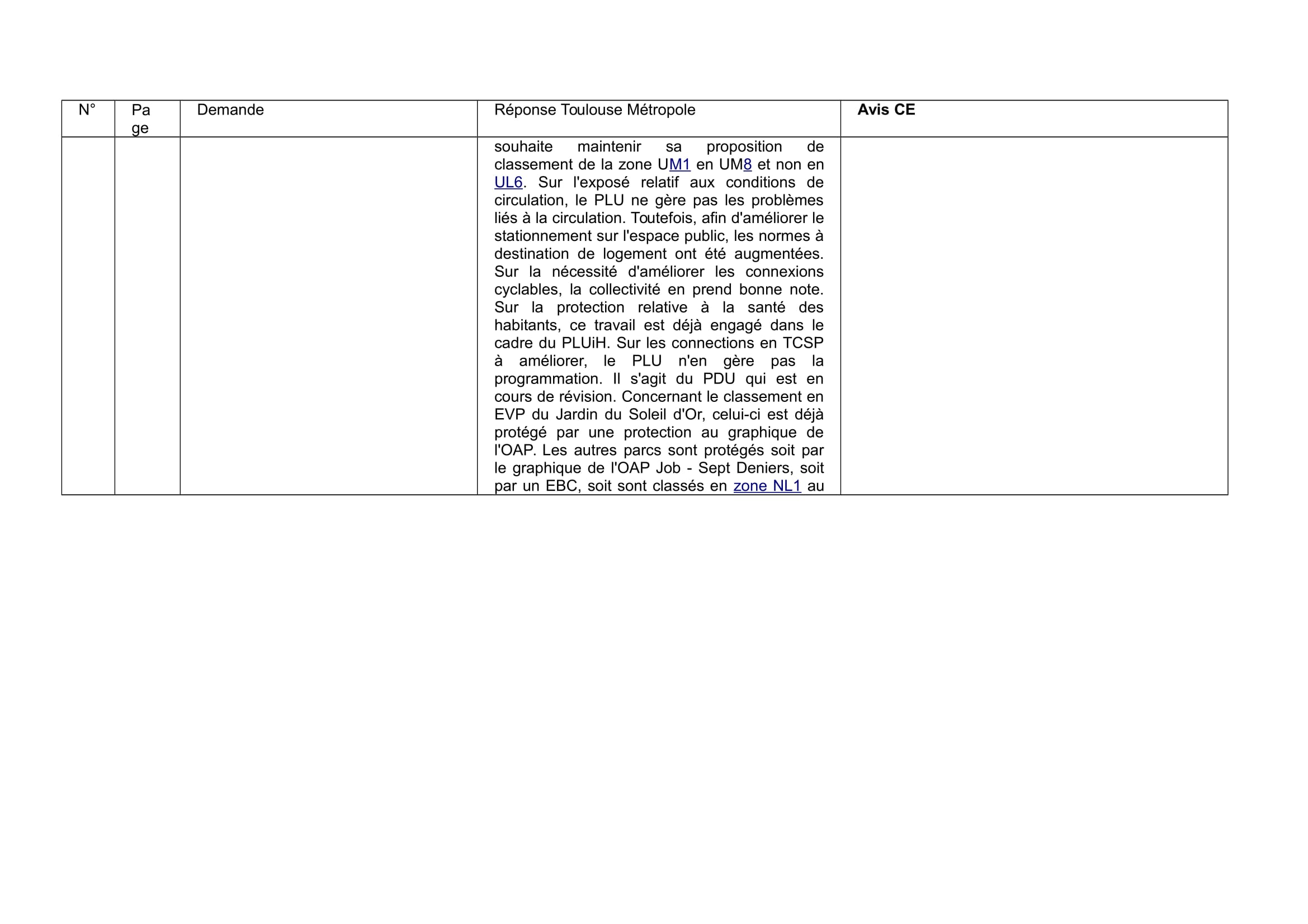 rapport_enquete_m1_toulouse-pour-blog-et-newsletter-10